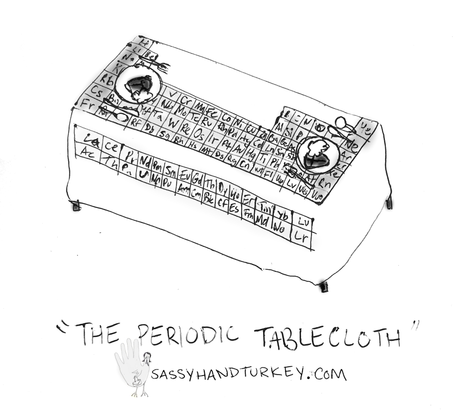 The Periodic Tablecloth